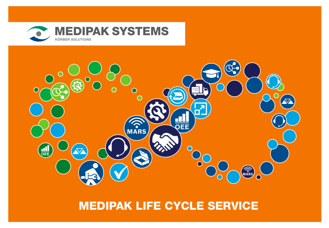Seidenader_Life_cycle_services